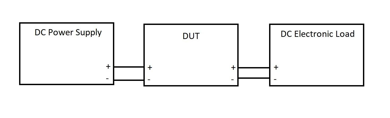 basic power supply efficiency block diagram