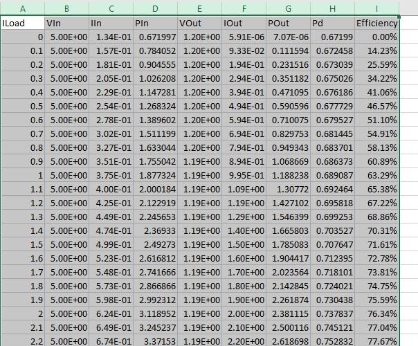 siglent multiple dmm power supply efficiency programming CSV results