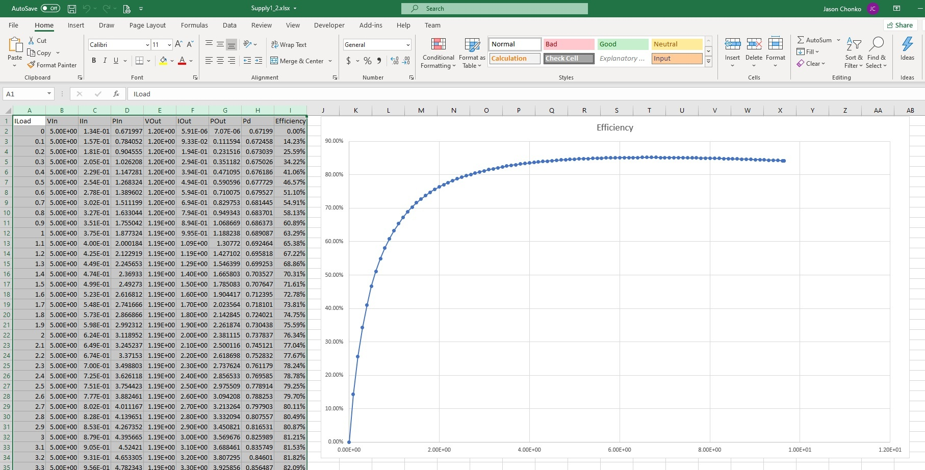 siglent multiple dmm power supply efficiency programming CSV results with plot