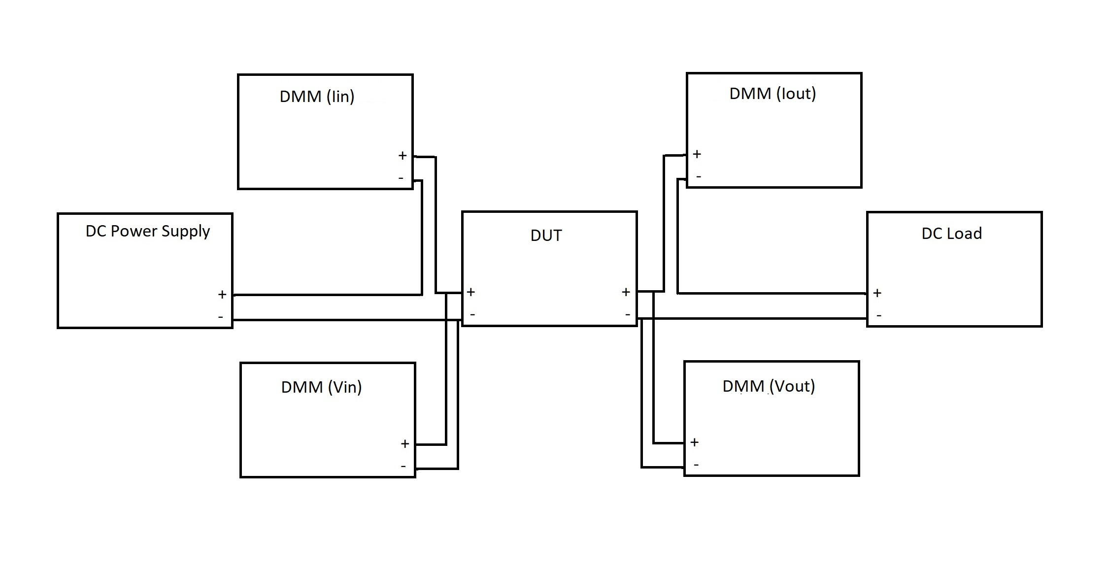 siglent multiple dmm power supply efficiency block diagram