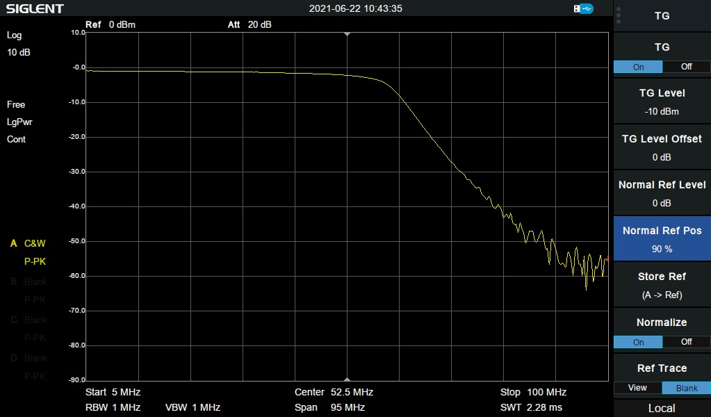 SVA sweeping 50 MHz bandpass filter